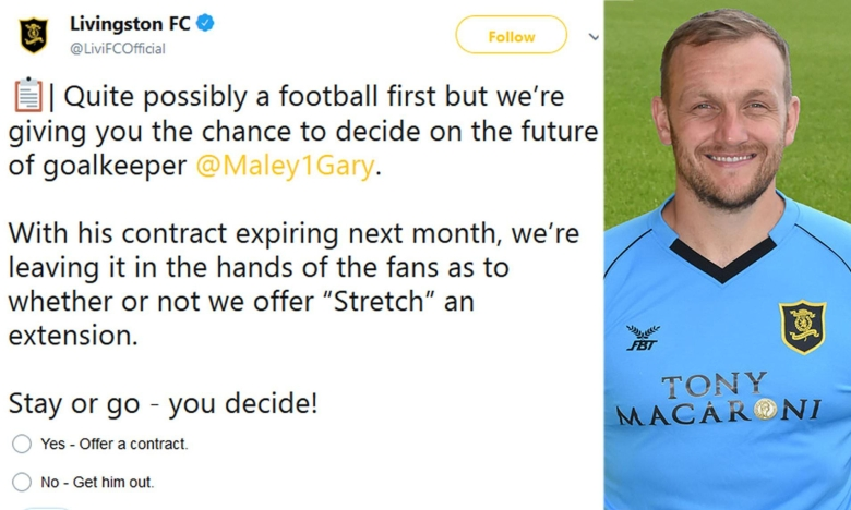 Goalkeeper Gary Maley's future decided by Twitter poll
